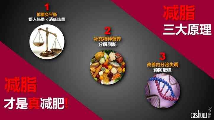 卡瘦棒减肥要花多少钱?在台州哪里可以买到?